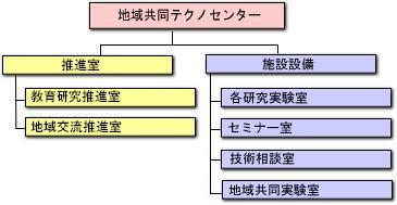 t-center2