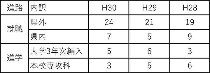 新規 Microsoft Excel ワークシート.xlsx